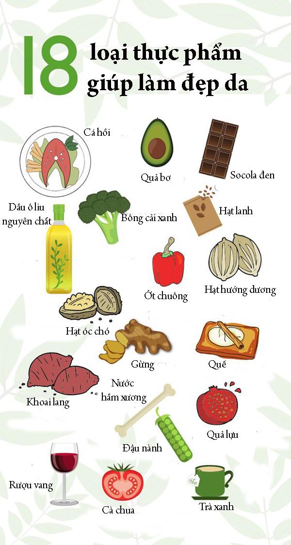 18 loại thực phẩm ăn vào là đẹp da - Ảnh 1