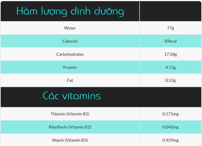 Những lợi ích khổng lồ cũng như tác dụng phụ khi ăn hạt sen trong lúc mang thai các mẹ bầu nên biết - Ảnh 2
