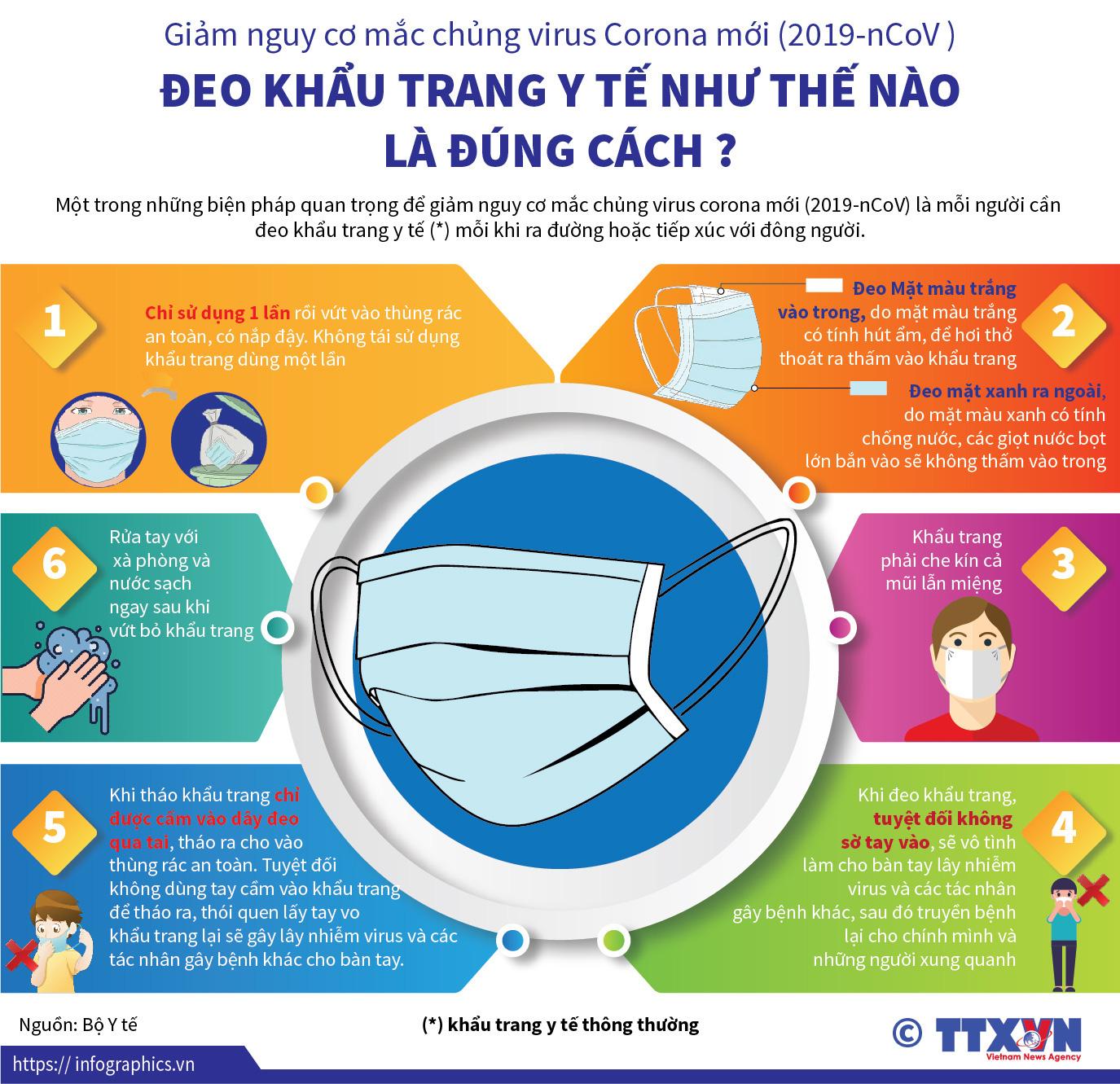 2 tuần tới là thời gian quyết định trong công tác chống dịch Covid-19 ở Việt Nam: Đây là những điều người dân cần làm để hạn chế sự lây lan trong cộng đồng - Ảnh 2