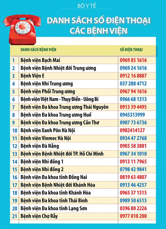 2 tuần tới là thời gian quyết định trong công tác chống dịch Covid-19 ở Việt Nam: Đây là những điều người dân cần làm để hạn chế sự lây lan trong cộng đồng - Ảnh 3