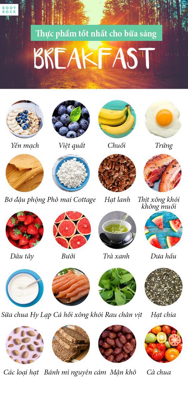 16 thực phẩm nên ăn vào buổi sáng - Ảnh 1