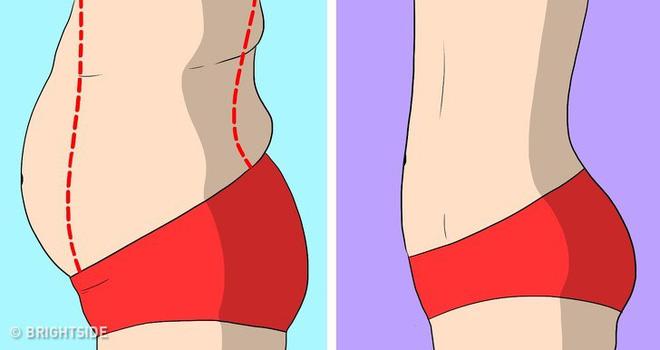 Kế hoạch tập thể dục 3 ngày để loại bỏ chất béo bụng và chuyển đổi cơ thể của bạn - Ảnh 2