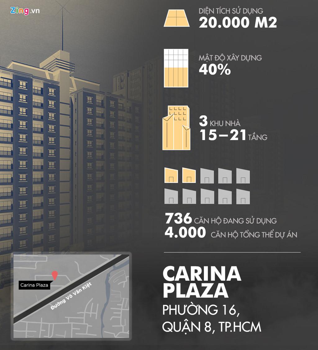 Những người hùng cứu hàng trăm nạn nhân vụ cháy chung cư Carina Plaza - Ảnh 4