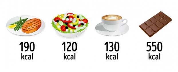 10 lời khuyên giúp bạn giảm cân nhanh mà không cần tập luyện hay ăn kiêng quá nhiều - Ảnh 9