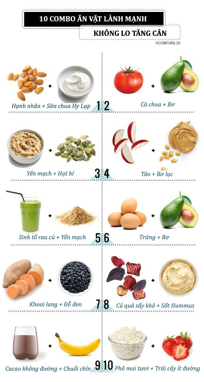 10 combo ăn lai rai cả ngày cũng không lo béo - Ảnh 1
