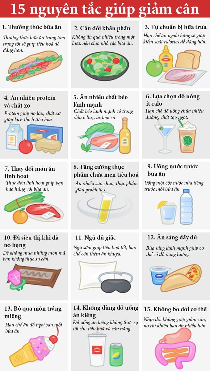 15 nguyên tắc giúp giảm cân - Ảnh 1