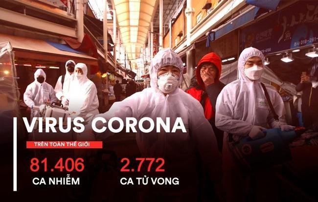 COVID-19 đã lây lan ra 6/7 châu lục trên toàn cầu: 81.406 ca nhiễm; 2.772 ca tử vong tính đến sáng 27/2 - Ảnh 1
