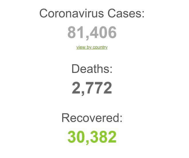COVID-19 đã lây lan ra 6/7 châu lục trên toàn cầu: 81.406 ca nhiễm; 2.772 ca tử vong tính đến sáng 27/2 - Ảnh 2