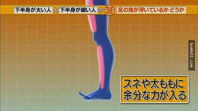 """Chuyên gia Nhật Bản chỉ cách thu nhỏ bắp chân """"cột đình"""" sau 2 tuần, giúp bạn tha hồ diện váy ngắn - Ảnh 11"""
