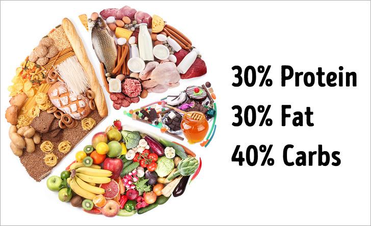 7 lời khuyên sai lầm về giảm cân mà hơn 90% mọi người vẫn đang tin sái cổ - Ảnh 3
