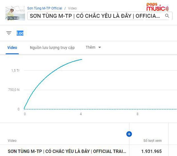 Sơn Tùng M-TP phi thẳng #2 trending 'đe doạ' BLACKPINK, fan cật lực cày view vì chờ đợi quá lâu và các thành tích sau 11 tiếng ra trailer MV mới - Ảnh 2