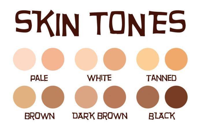 Đây là phương pháp chuẩn nhất để tìm ra màu tóc phù hợp với làn da bạn - Ảnh 2