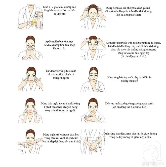 Phương pháp mát-xa thần thánh giúp da căng bóng mịn màng và ngăn ngừa lão hóa - Ảnh 3