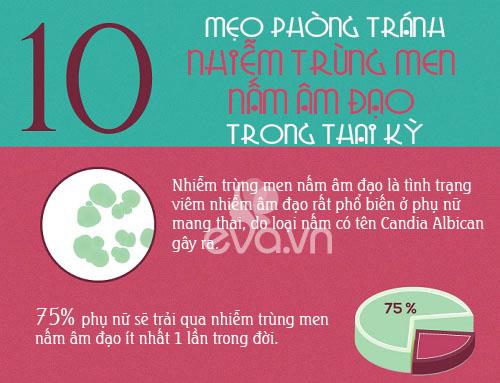 Phòng ngừa viêm nhiễm nấm âm đạo trong thai kỳ  - Ảnh 1