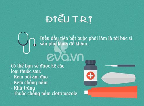 Phòng ngừa viêm nhiễm nấm âm đạo trong thai kỳ  - Ảnh 4