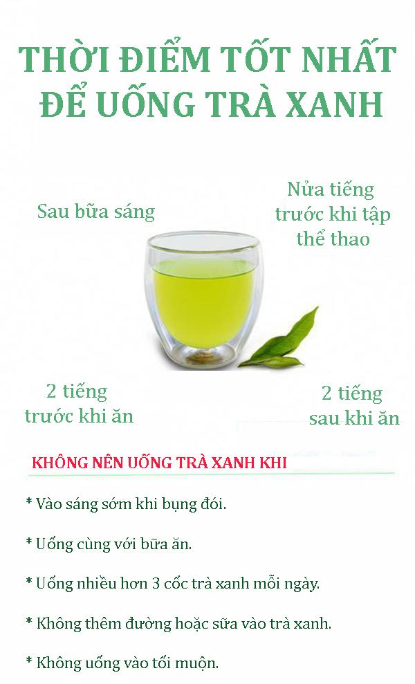 Thời điểm tốt nhất để uống trà xanh - Ảnh 1
