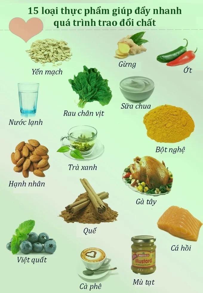 15 loại thực phẩm giúp đẩy nhanh quá trình trao đổi chất - Ảnh 1