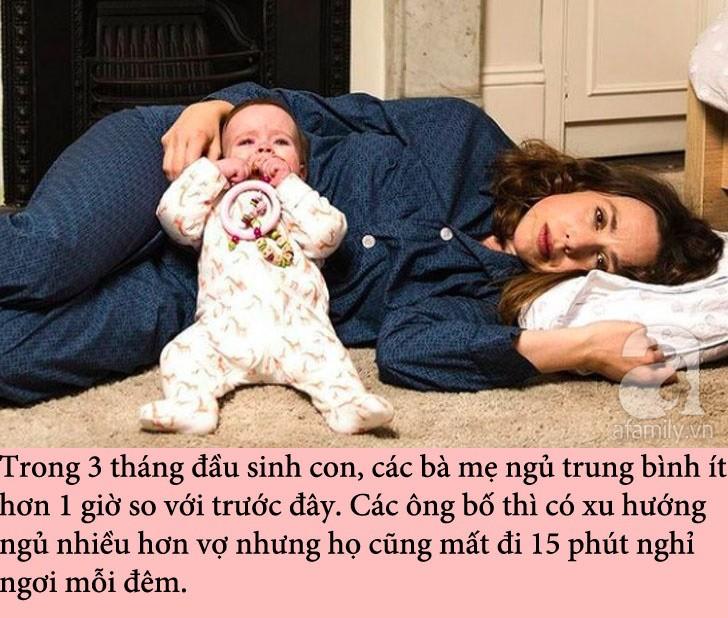 Nghiên cứu tiết lộ cha mẹ không được ngủ đủ trong suốt 6 năm liền sau khi sinh con - Ảnh 1