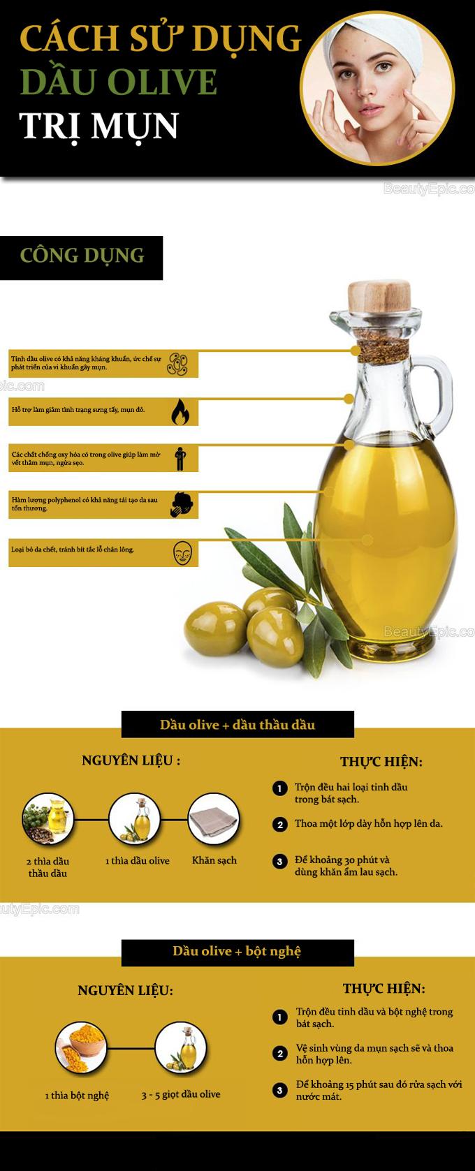 2 cách dùng dầu olive trị sạch mụn - Ảnh 1