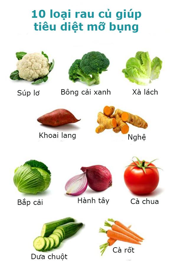 10 loại rau củ không thể thiếu trong thực đơn giảm cân - Ảnh 1