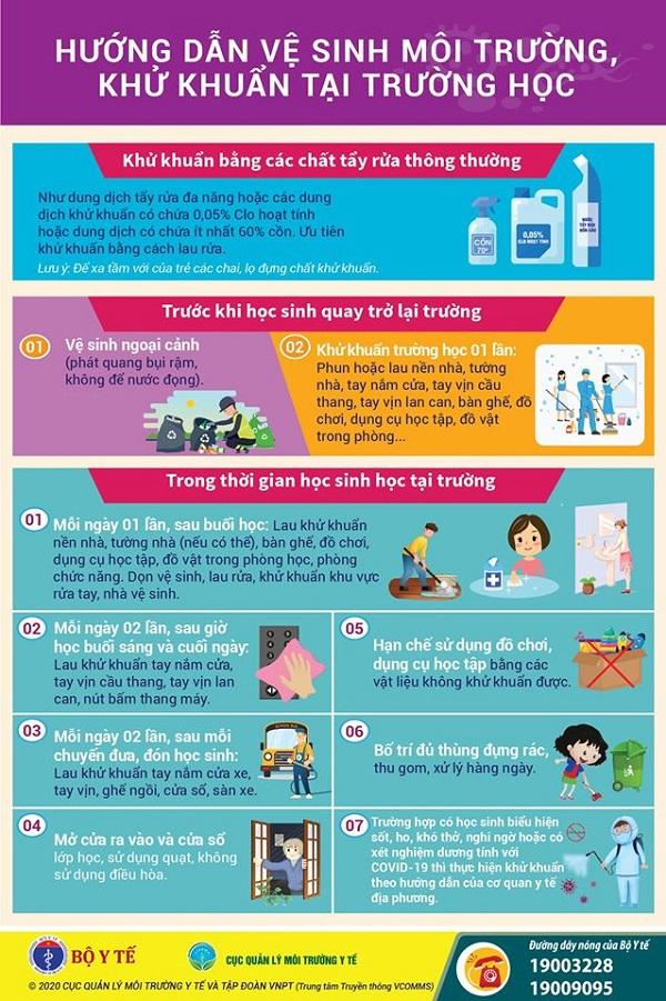 6 việc cần làm khi trẻ ho, sốt, khó thở tại trường học - Ảnh 2