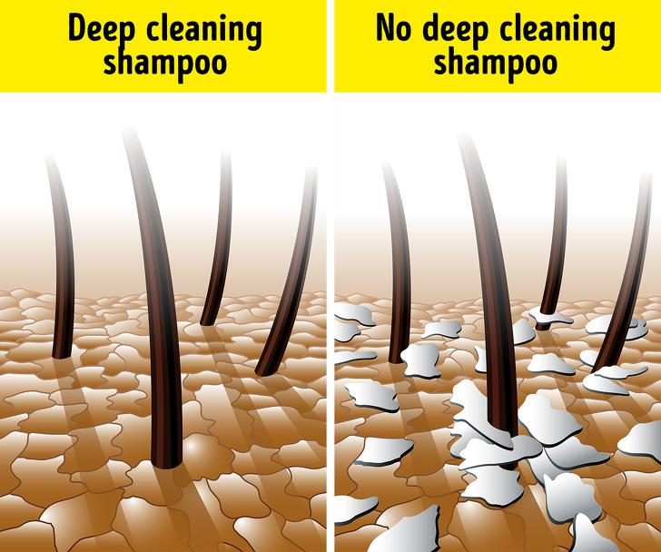 9 sai lầm khi chăm sóc khiến tóc ngày càng gãy rụng và xơ rối, không muốn hói đầu thì tránh xa  - Ảnh 7