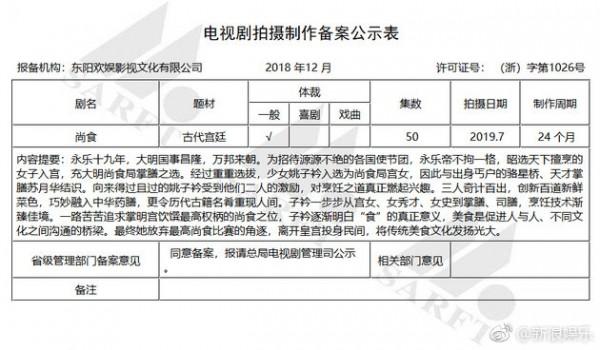Chán lịch sử Trung Quốc, Vu Chính muốn remake 'Nàng Dae Jang-geum' của Hàn Quốc? - Ảnh 2