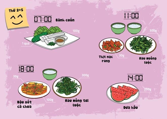 Mách bạn thực đơn 'ăn thả ga' trong vòng 1 tuần giúp giảm 4 - 5kg cực đơn giản - Ảnh 1