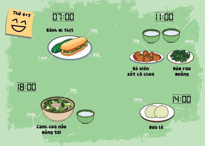 Mách bạn thực đơn 'ăn thả ga' trong vòng 1 tuần giúp giảm 4 - 5kg cực đơn giản - Ảnh 2