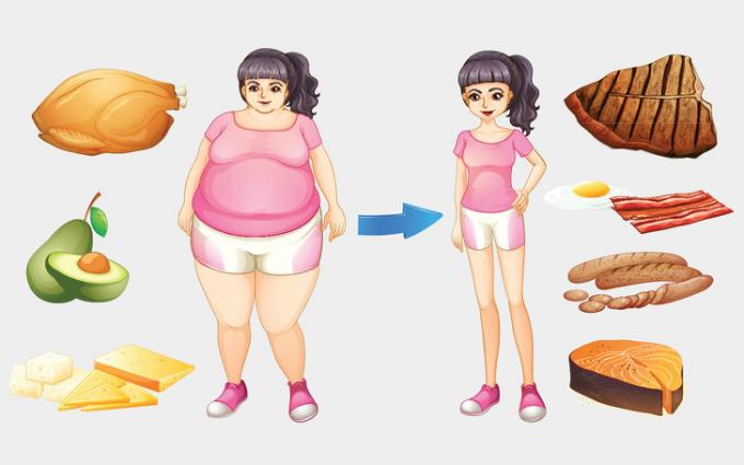 7 lời nói dối về việc giảm cân nhiều người vẫn 'tin sái cổ' - Ảnh 1
