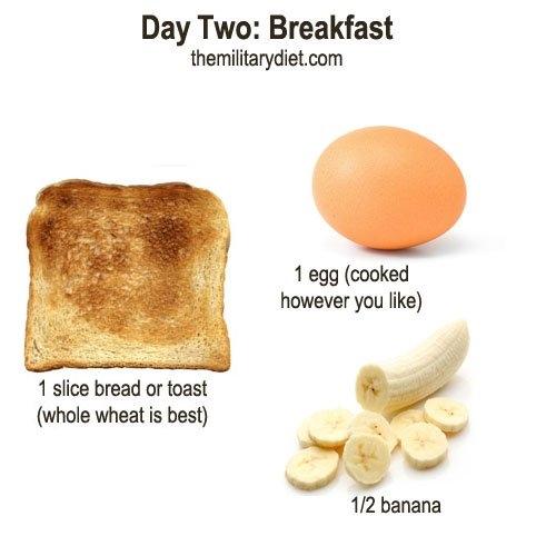 Giảm gần 5kg trong 7 ngày với chế độ ăn kiêng quân đội - Ảnh 6