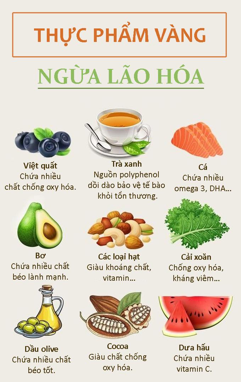9 thực phẩm vàng ngăn ngừa lão hóa - Ảnh 1