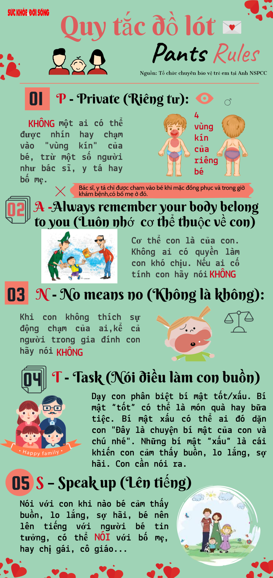 Infographic: Dạy con những quy tắc cần thiết để bảo vệ bản thân  - Ảnh 1