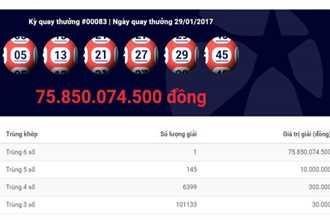 Một người trúng xổ số Vietlott gần 76 tỷ đồng ngày mùng 2 Tết