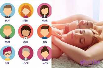 Cực chuẩn: Nhìn tháng sinh biết ngay khả năng tình dục của bạn