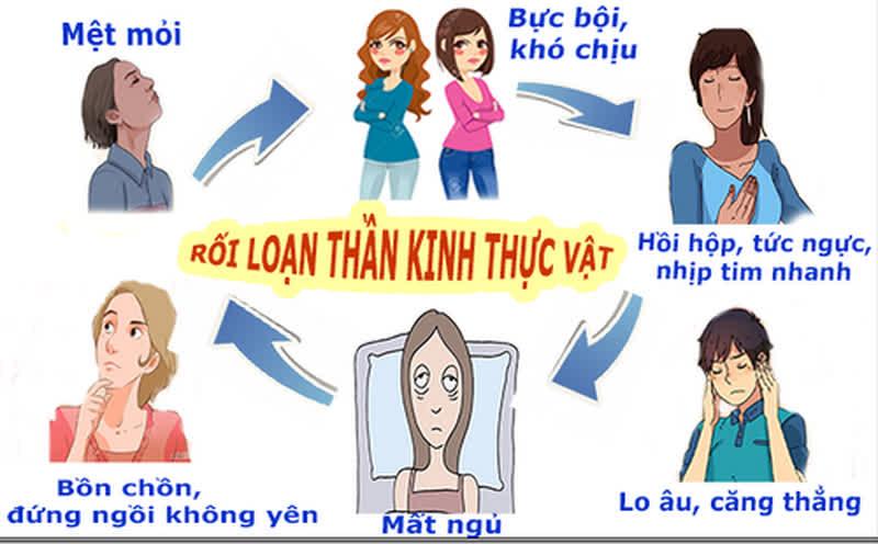 benh roi loan than kinh thuc vat 2