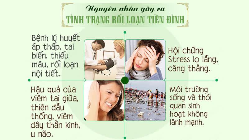 Trieu chung cua roi loan tien dinh 2