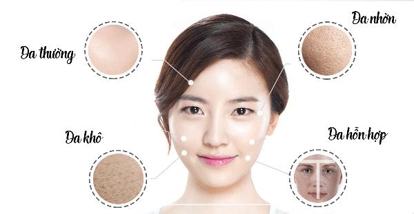 Chọn loại kem dưỡng phù hợp với da mặt