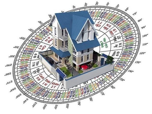 Xem hướng nhà chung cư hợp tuổi, tài lộc vào nhà