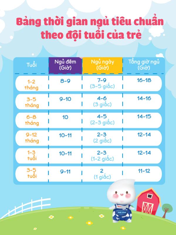 cham-soc-tre-so-sinh-1-tuan-tuoi-6