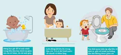 Cảnh báo: Những tai nạn có thể xảy ra trong giai đoạn trẻ chập chững tập đi - Ảnh 3