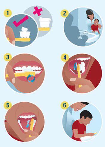 Để chải răng cho bé đúng cách, bác sĩ Nha khoa lưu ý mẹ những điều này - Ảnh 2