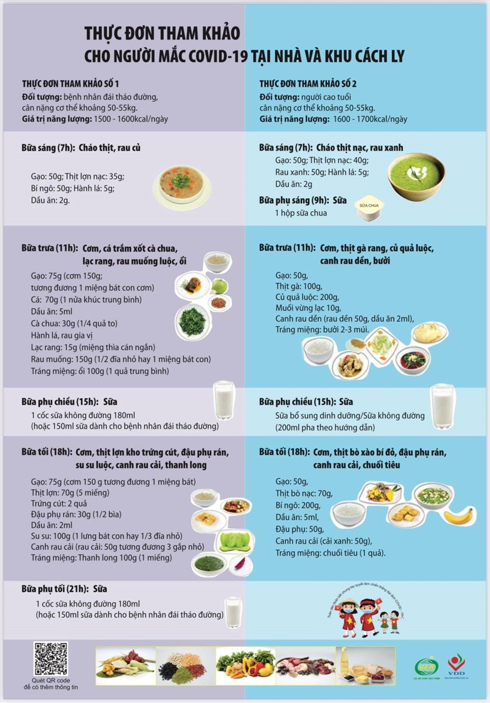 Chế độ dinh dưỡng cho người mắc COVID-19 tại nhà và khu cách ly - Ảnh 2