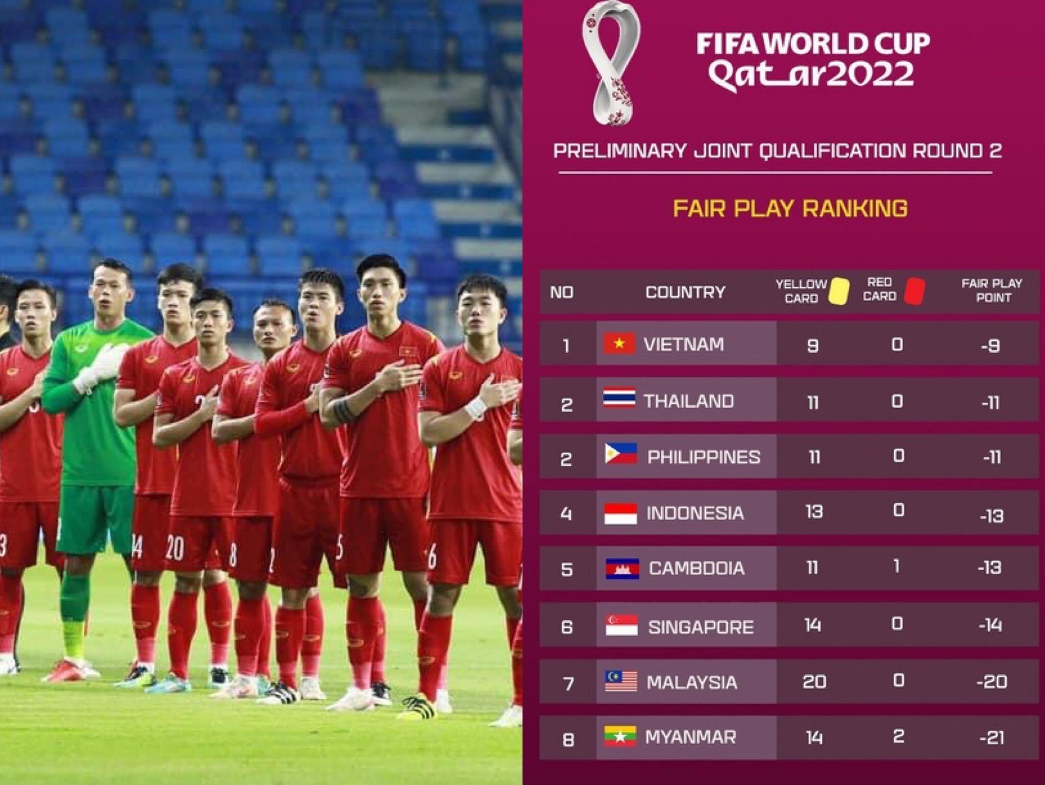 Việt Nam được 'xướng tên' là đội tuyển fair-play nhất Đông Nam Á