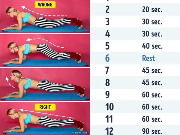"""3 lỗi sai cơ bản khi tập Plank khiến nỗ lực có vòng bụng săn chắc của bạn """"đổ sông đổ bể"""""""