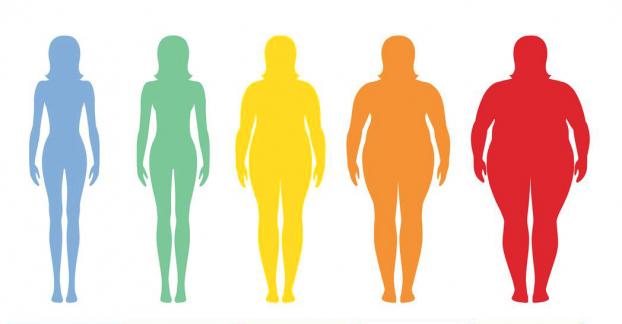 6 dấu hiệu chứng tỏ bạn đang có một cơ thể mất cân đối và thể chất kém - Ảnh 1