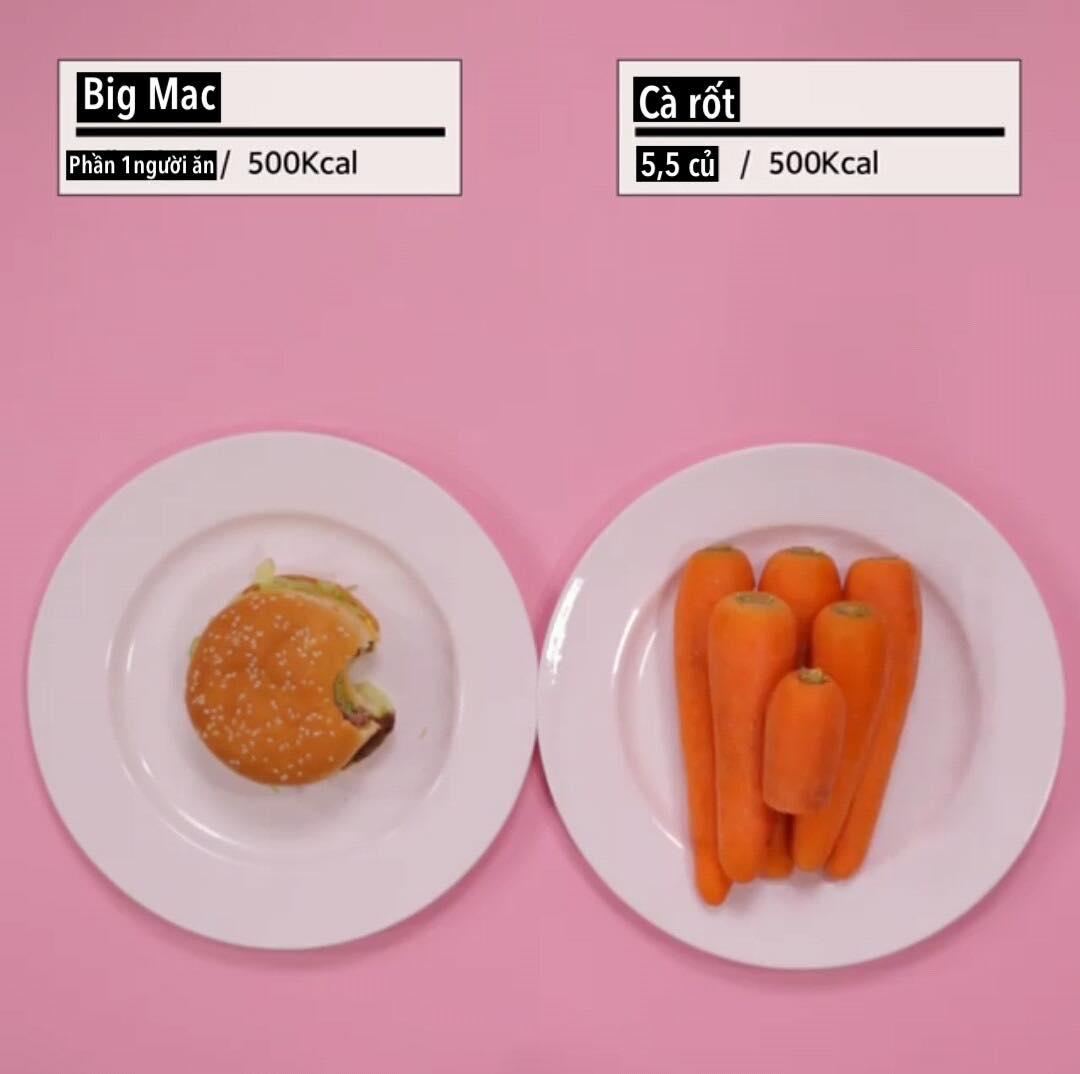 Loạt ảnh quy đổi khiến bạn 'vỡ lẽ' vì sao giảm cân hoài vẫn béo, ăn ít mà vẫn không giảm được cân nào - Ảnh 2