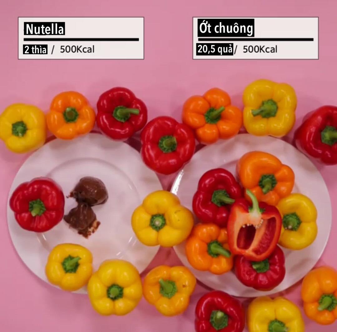 Loạt ảnh quy đổi khiến bạn 'vỡ lẽ' vì sao giảm cân hoài vẫn béo, ăn ít mà vẫn không giảm được cân nào - Ảnh 3