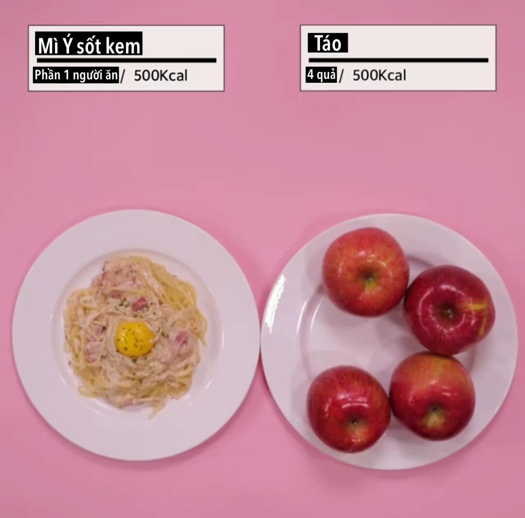 Loạt ảnh quy đổi khiến bạn 'vỡ lẽ' vì sao giảm cân hoài vẫn béo, ăn ít mà vẫn không giảm được cân nào - Ảnh 5