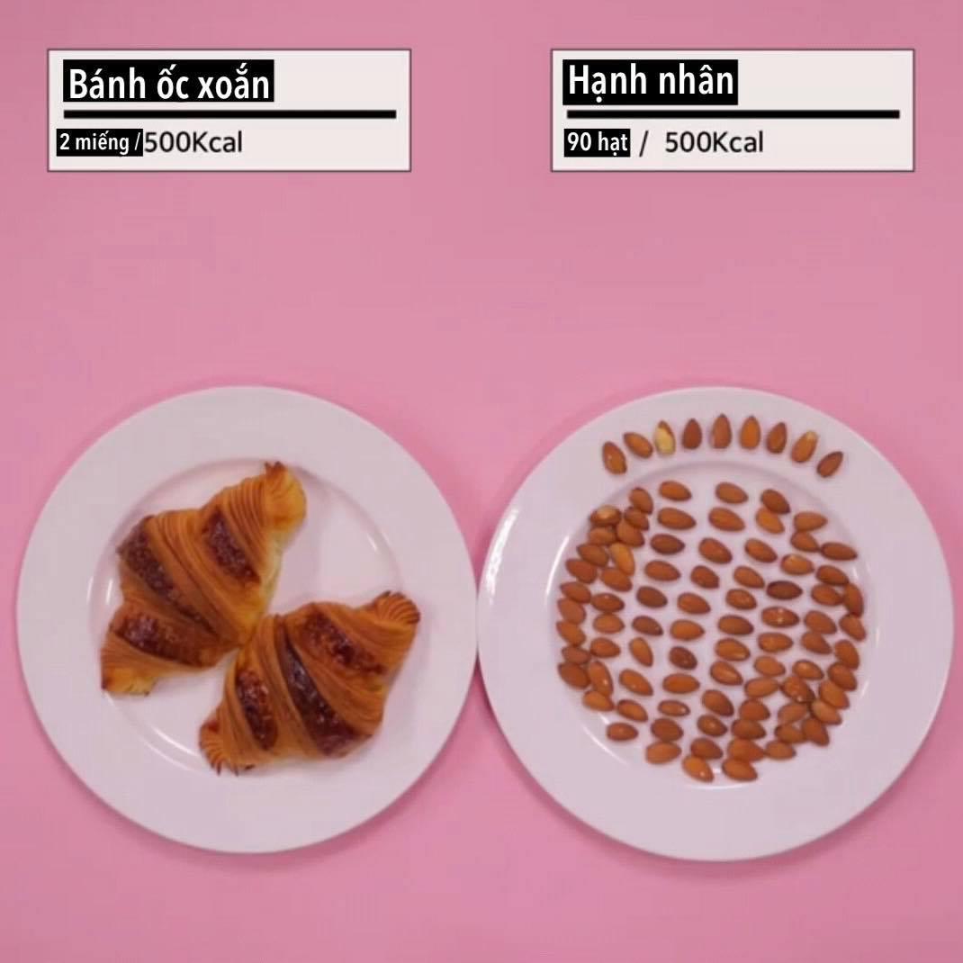 Loạt ảnh quy đổi khiến bạn 'vỡ lẽ' vì sao giảm cân hoài vẫn béo, ăn ít mà vẫn không giảm được cân nào - Ảnh 7
